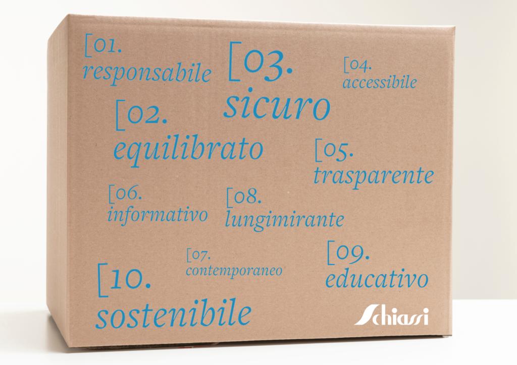 l'etica del packaging